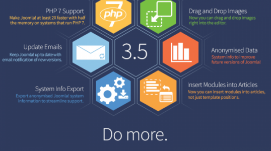 开源内容管理系统Joomla3.5发布 基于PHP 7开源内容管理系统Joomla3.5发布 基于PHP 7