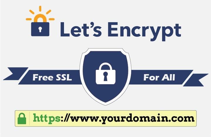 Let's Encrypt 2016 这一年。Let's Encrypt 2016 这一年。
