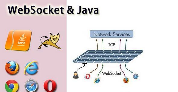 COS 更新,发布Java文件上传组件COS 更新,发布Java文件上传组件
