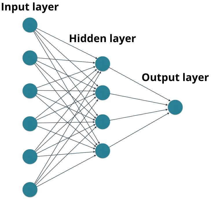 神经网络的神奇之处神经网络的神奇之处