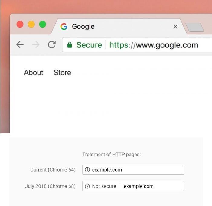 """谷歌浏览器访问HTTP网站,既标记""""不安全""""谷歌浏览器访问HTTP网站,既标记""""不安全"""""""