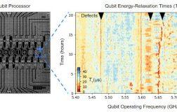 谷歌找到量子处理器的性能不稳的答案