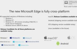 官方:Microsoft Edge即将进入Linux