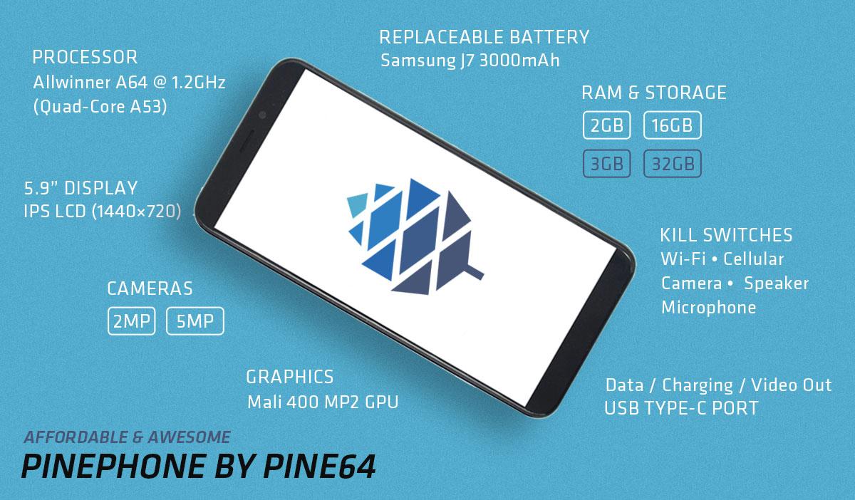 Pinephone规格
