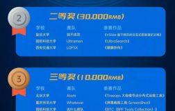 """第十届""""麒麟杯""""软件大赛精彩落幕,25 万元奖金花落谁家?"""